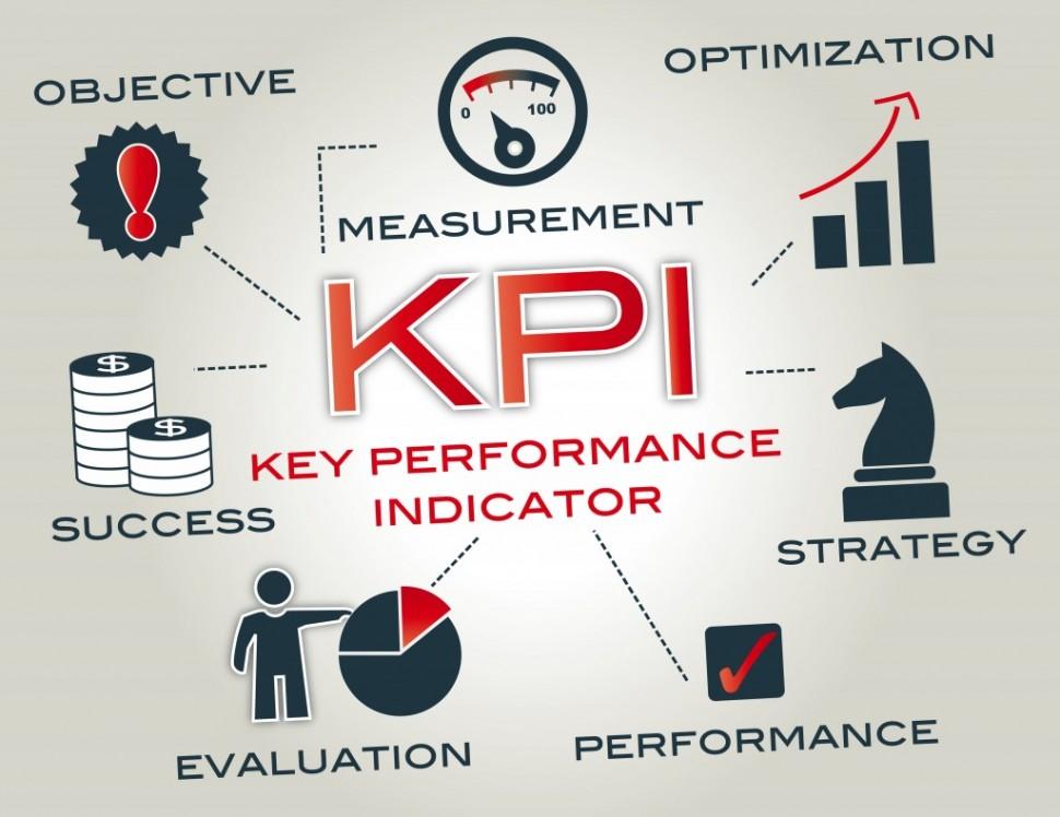 KPI - a performance indicator or key performance indicator is a type of performance measurement