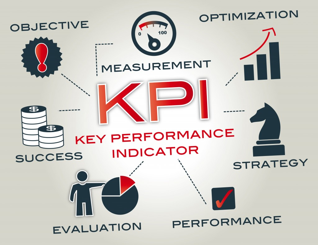 KPI-Key-Performance-Indicator_gb-e1456255834747
